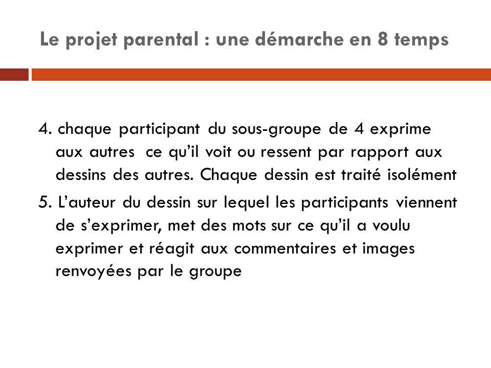 Le projet parental : une démarche en 8 temps 4. chaque participant du sous-groupe de 4 exprime aux autres ce qu'il voit ou ressent par rapport aux des