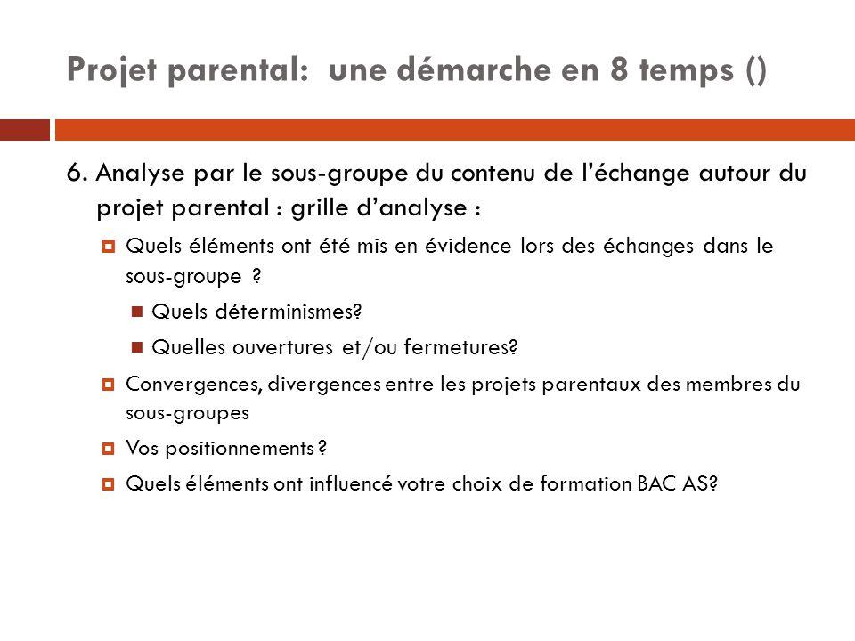 Projet parental: une démarche en 8 temps () 6. Analyse par le sous-groupe du contenu de l'échange autour du projet parental : grille d'analyse :  Que