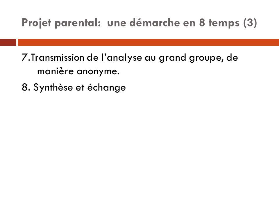 Projet parental: une démarche en 8 temps (3) 7.Transmission de l'analyse au grand groupe, de manière anonyme. 8. Synthèse et échange