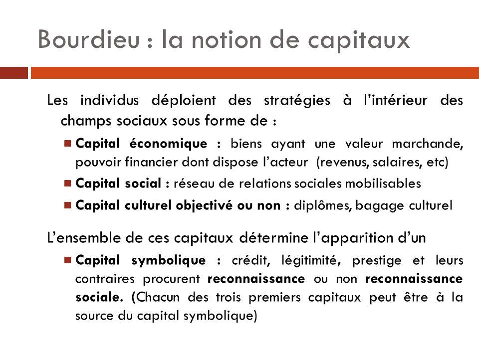 Bourdieu : la notion de capitaux Les individus déploient des stratégies à l'intérieur des champs sociaux sous forme de : Capital économique : biens ay