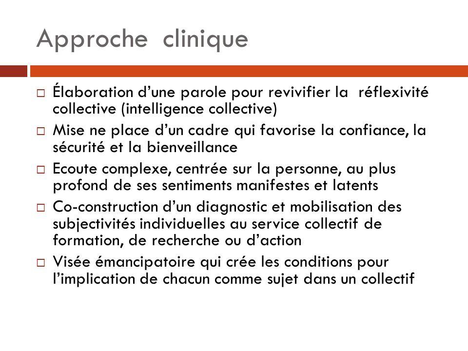 Approche clinique  Élaboration d'une parole pour revivifier la réflexivité collective (intelligence collective)  Mise ne place d'un cadre qui favori