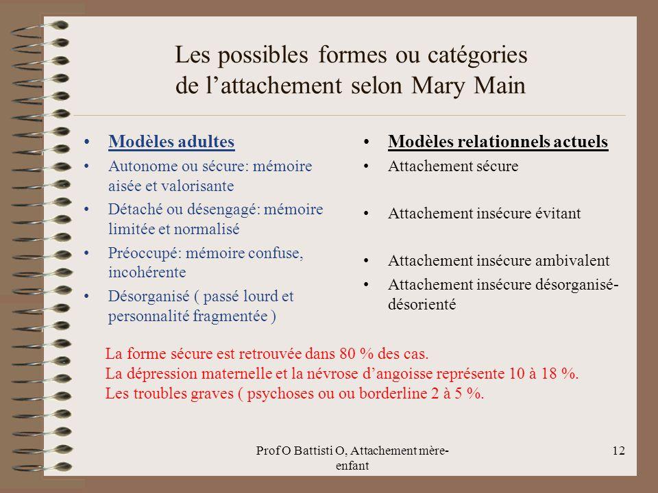 Prof O Battisti O, Attachement mère- enfant Les possibles formes ou catégories de l'attachement selon Mary Main Modèles adultes Autonome ou sécure: mé