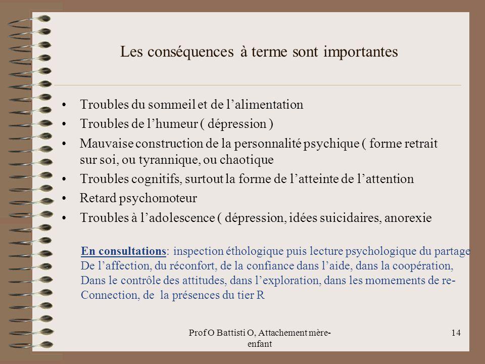 Prof O Battisti O, Attachement mère- enfant Les conséquences à terme sont importantes Troubles du sommeil et de l'alimentation Troubles de l'humeur (