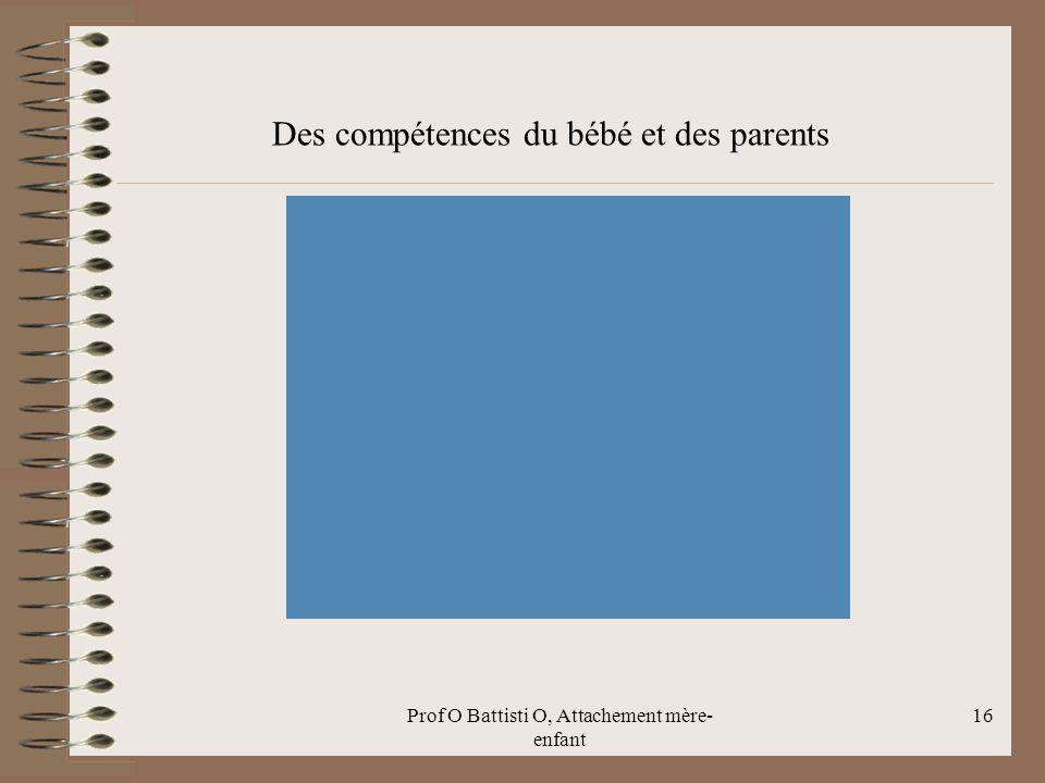 Prof O Battisti O, Attachement mère- enfant 16 Des compétences du bébé et des parents
