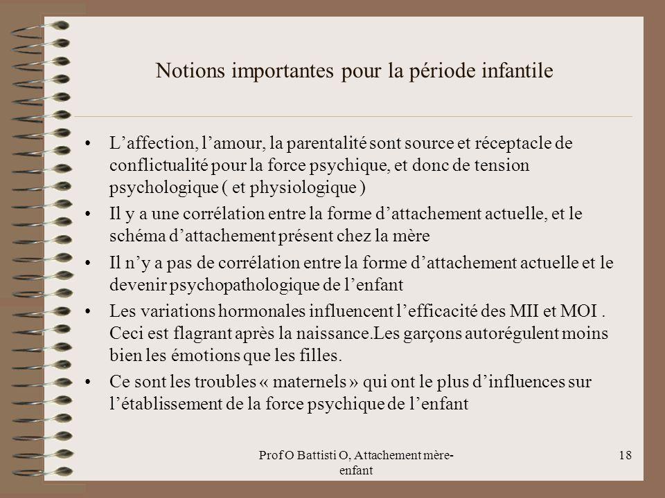 Prof O Battisti O, Attachement mère- enfant Notions importantes pour la période infantile L'affection, l'amour, la parentalité sont source et réceptac