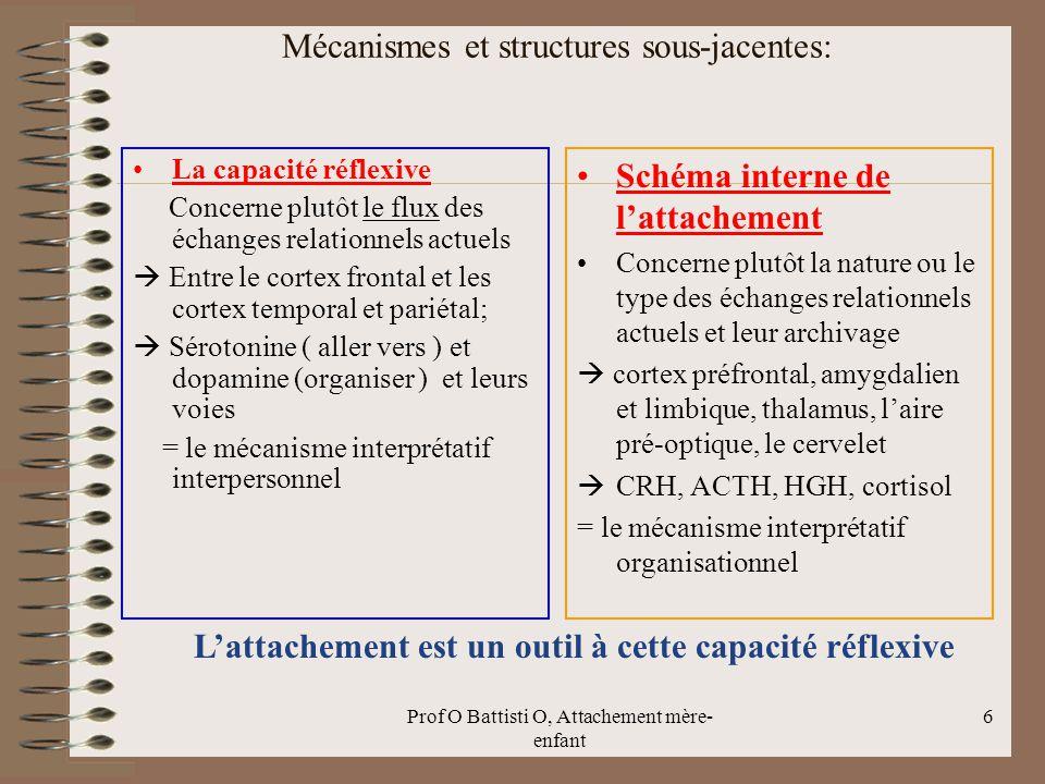 Prof O Battisti O, Attachement mère- enfant Mécanismes et structures sous-jacentes: La capacité réflexive Concerne plutôt le flux des échanges relatio