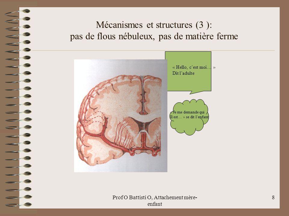 Prof O Battisti O, Attachement mère- enfant Mécanismes et structures (3 ): pas de flous nébuleux, pas de matière ferme « Hello, c'est moi… » Dit l'adu