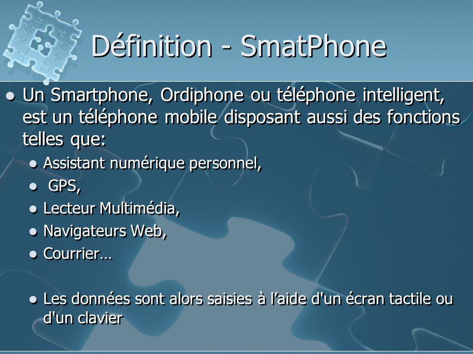 Définition - SmatPhone Un Smartphone, Ordiphone ou téléphone intelligent, est un téléphone mobile disposant aussi des fonctions telles que: Assistant numérique personnel, GPS, Lecteur Multimédia, Navigateurs Web, Courrier… Les données sont alors saisies à l'aide d un écran tactile ou d un clavier Un Smartphone, Ordiphone ou téléphone intelligent, est un téléphone mobile disposant aussi des fonctions telles que: Assistant numérique personnel, GPS, Lecteur Multimédia, Navigateurs Web, Courrier… Les données sont alors saisies à l'aide d un écran tactile ou d un clavier