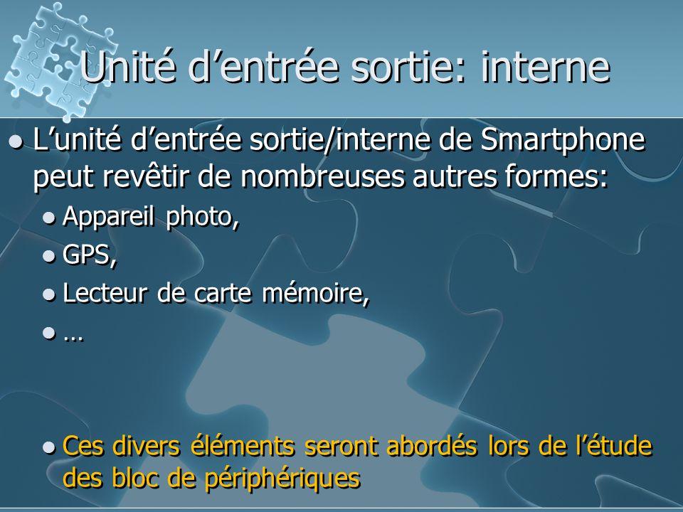 Unité d'entrée sortie: interne L'unité d'entrée sortie/interne de Smartphone peut revêtir de nombreuses autres formes: Appareil photo, GPS, Lecteur de carte mémoire, … Ces divers éléments seront abordés lors de l'étude des bloc de périphériques L'unité d'entrée sortie/interne de Smartphone peut revêtir de nombreuses autres formes: Appareil photo, GPS, Lecteur de carte mémoire, … Ces divers éléments seront abordés lors de l'étude des bloc de périphériques