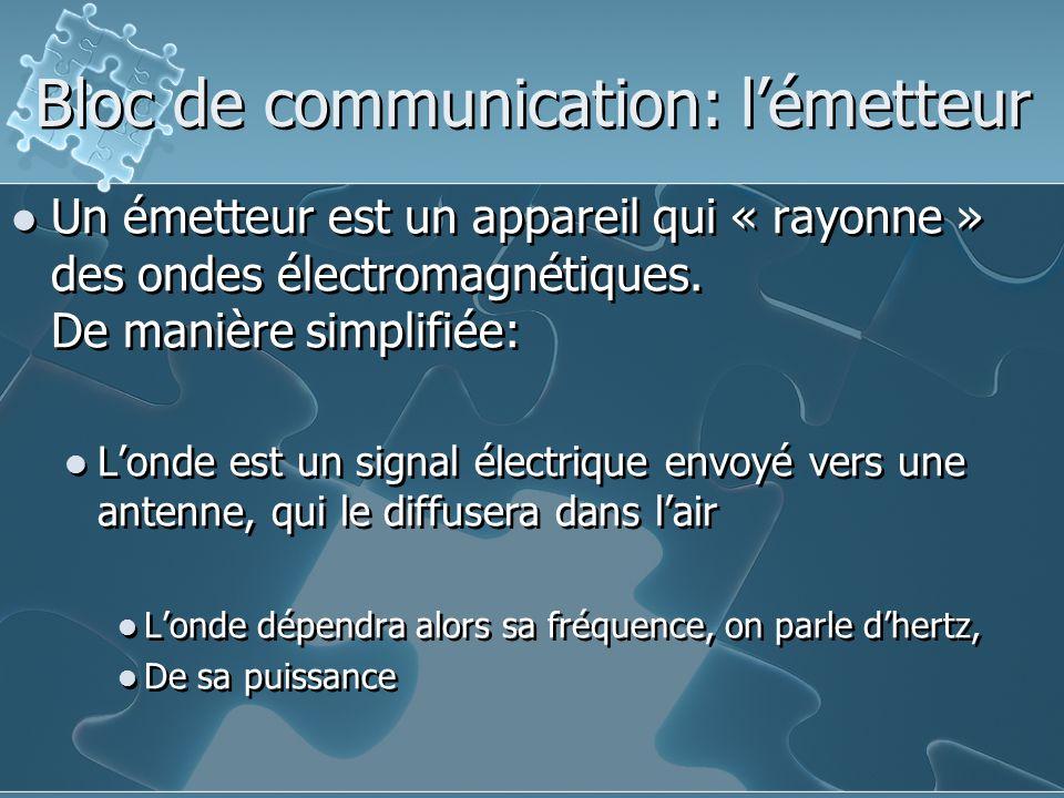 Bloc de communication: l'émetteur Un émetteur est un appareil qui « rayonne » des ondes électromagnétiques.