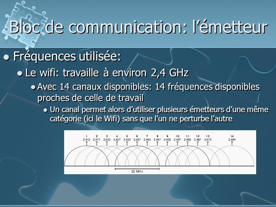 Fréquences utilisée: Le wifi: travaille à environ 2,4 GHz Avec 14 canaux disponibles: 14 fréquences disponibles proches de celle de travail Un canal permet alors d'utiliser plusieurs émetteurs d'une même catégorie (ici le Wifi) sans que l'un ne perturbe l'autre Fréquences utilisée: Le wifi: travaille à environ 2,4 GHz Avec 14 canaux disponibles: 14 fréquences disponibles proches de celle de travail Un canal permet alors d'utiliser plusieurs émetteurs d'une même catégorie (ici le Wifi) sans que l'un ne perturbe l'autre Bloc de communication: l'émetteur