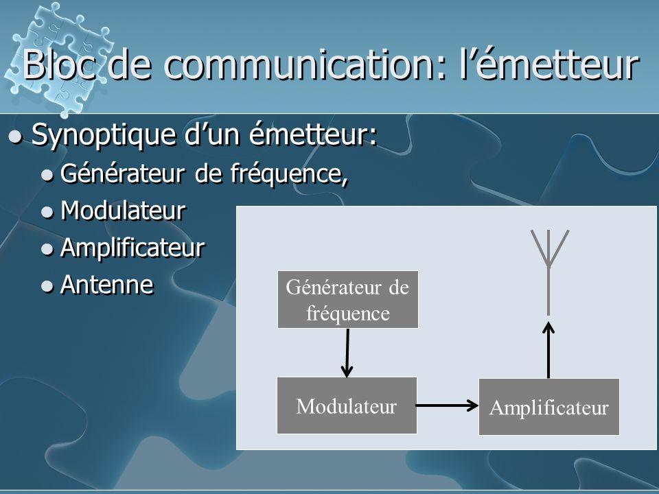 Synoptique d'un émetteur: Générateur de fréquence, Modulateur Amplificateur Antenne Synoptique d'un émetteur: Générateur de fréquence, Modulateur Amplificateur Antenne Bloc de communication: l'émetteur Modulateur Générateur de fréquence Amplificateur