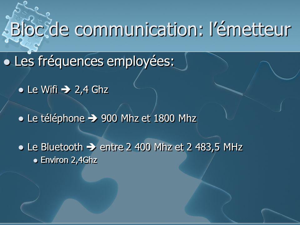Les fréquences employées: Le Wifi  2,4 Ghz Le téléphone  900 Mhz et 1800 Mhz Le Bluetooth  entre 2 400 Mhz et 2 483,5 MHz Environ 2,4Ghz Les fréquences employées: Le Wifi  2,4 Ghz Le téléphone  900 Mhz et 1800 Mhz Le Bluetooth  entre 2 400 Mhz et 2 483,5 MHz Environ 2,4Ghz Bloc de communication: l'émetteur