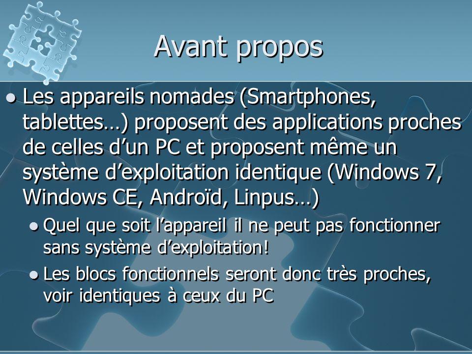 Avant propos Les appareils nomades (Smartphones, tablettes…) proposent des applications proches de celles d'un PC et proposent même un système d'exploitation identique (Windows 7, Windows CE, Androïd, Linpus…) Quel que soit l'appareil il ne peut pas fonctionner sans système d'exploitation.