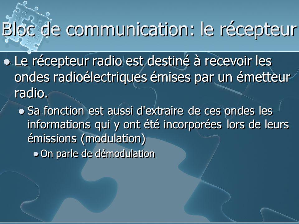 Le récepteur radio est destiné à recevoir les ondes radioélectriques émises par un émetteur radio.
