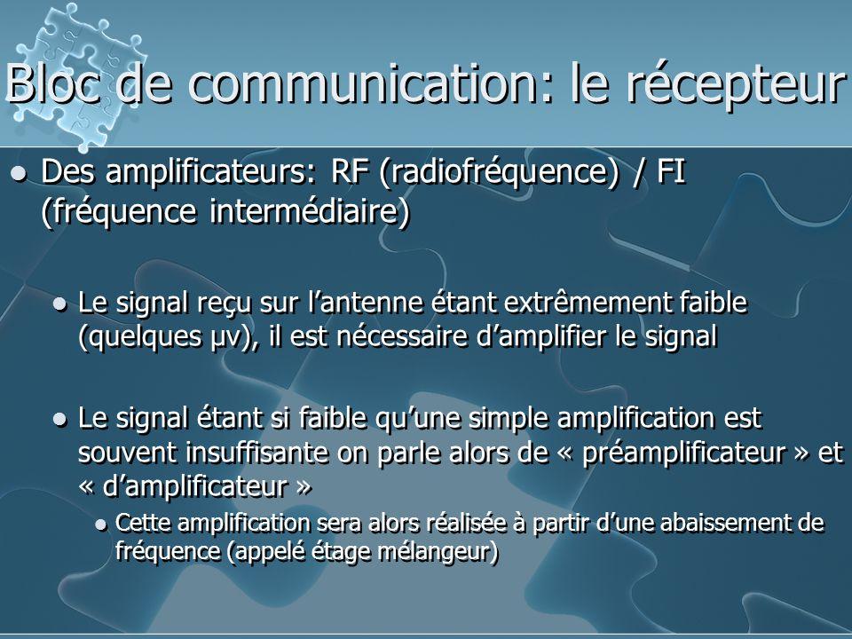 Des amplificateurs: RF (radiofréquence) / FI (fréquence intermédiaire) Le signal reçu sur l'antenne étant extrêmement faible (quelques µv), il est nécessaire d'amplifier le signal Le signal étant si faible qu'une simple amplification est souvent insuffisante on parle alors de « préamplificateur » et « d'amplificateur » Cette amplification sera alors réalisée à partir d'une abaissement de fréquence (appelé étage mélangeur) Des amplificateurs: RF (radiofréquence) / FI (fréquence intermédiaire) Le signal reçu sur l'antenne étant extrêmement faible (quelques µv), il est nécessaire d'amplifier le signal Le signal étant si faible qu'une simple amplification est souvent insuffisante on parle alors de « préamplificateur » et « d'amplificateur » Cette amplification sera alors réalisée à partir d'une abaissement de fréquence (appelé étage mélangeur) Bloc de communication: le récepteur