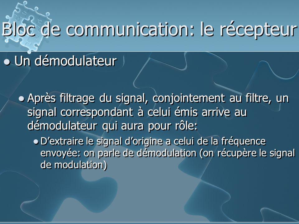 Un démodulateur Après filtrage du signal, conjointement au filtre, un signal correspondant à celui émis arrive au démodulateur qui aura pour rôle: D'extraire le signal d'origine a celui de la fréquence envoyée: on parle de démodulation (on récupère le signal de modulation) Un démodulateur Après filtrage du signal, conjointement au filtre, un signal correspondant à celui émis arrive au démodulateur qui aura pour rôle: D'extraire le signal d'origine a celui de la fréquence envoyée: on parle de démodulation (on récupère le signal de modulation) Bloc de communication: le récepteur
