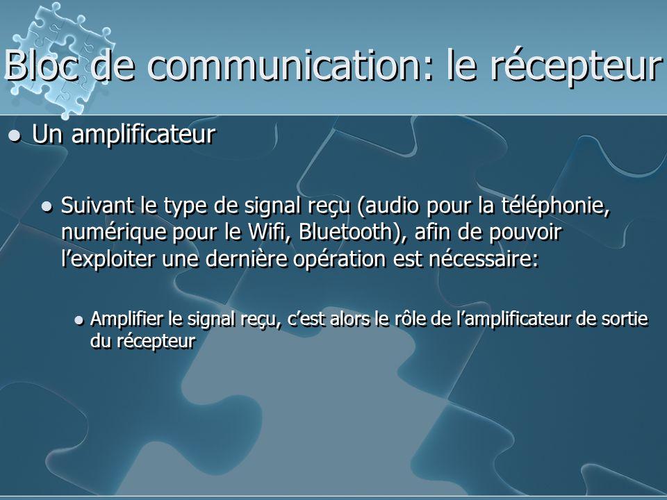 Un amplificateur Suivant le type de signal reçu (audio pour la téléphonie, numérique pour le Wifi, Bluetooth), afin de pouvoir l'exploiter une dernière opération est nécessaire: Amplifier le signal reçu, c'est alors le rôle de l'amplificateur de sortie du récepteur Un amplificateur Suivant le type de signal reçu (audio pour la téléphonie, numérique pour le Wifi, Bluetooth), afin de pouvoir l'exploiter une dernière opération est nécessaire: Amplifier le signal reçu, c'est alors le rôle de l'amplificateur de sortie du récepteur Bloc de communication: le récepteur
