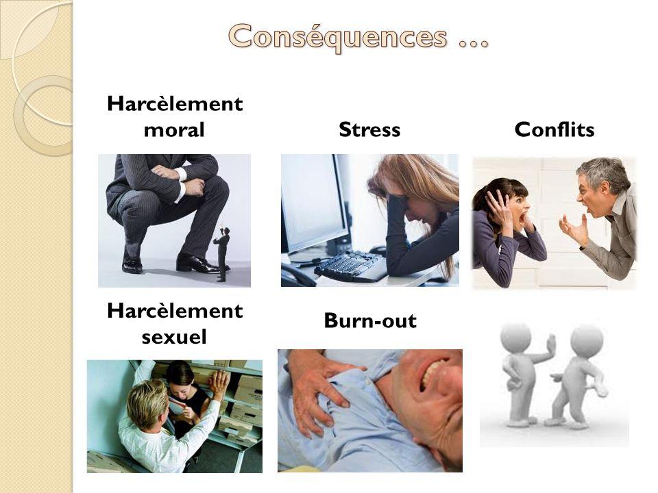 Harcèlement moral Harcèlement sexuel Stress Burn-out Conflits