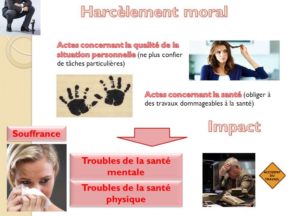 Troubles de la santé physique Troubles de la santé mentale Souffrance