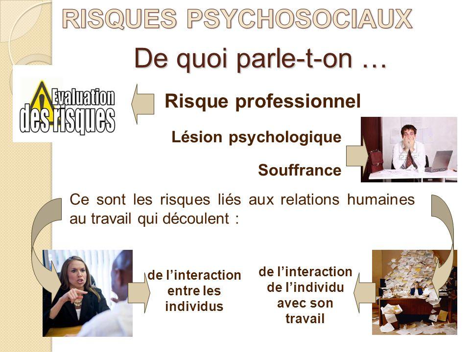 De quoi parle-t-on … Ce sont les risques liés aux relations humaines au travail qui découlent : Risque professionnel Lésion psychologique Souffrance de l'interaction entre les individus de l'interaction de l'individu avec son travail