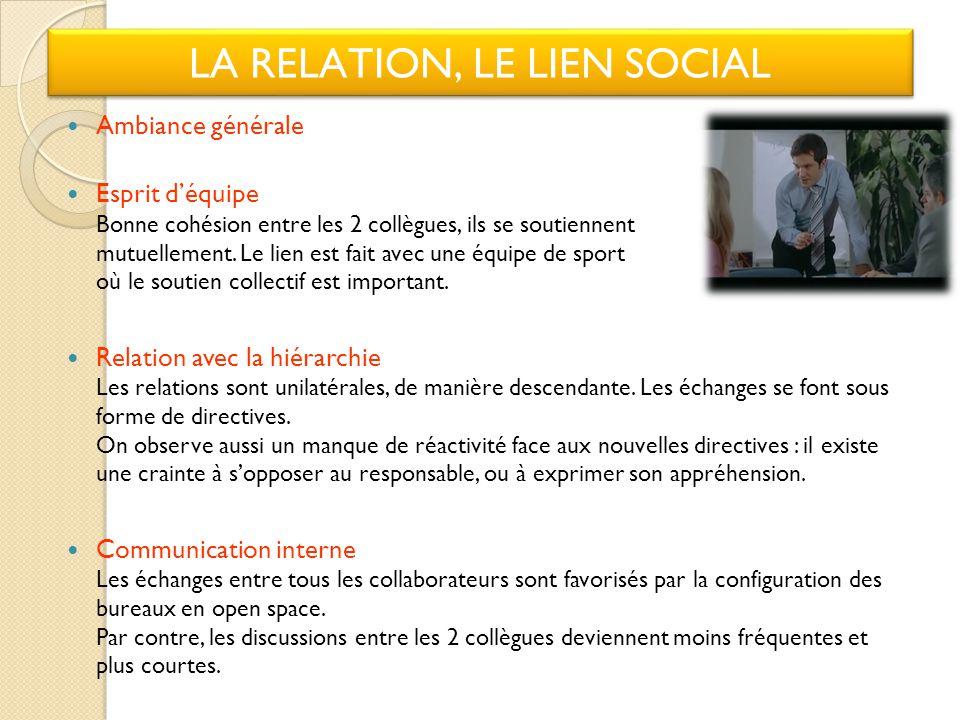 LA RELATION, LE LIEN SOCIAL Ambiance générale Esprit d'équipe Bonne cohésion entre les 2 collègues, ils se soutiennent mutuellement.