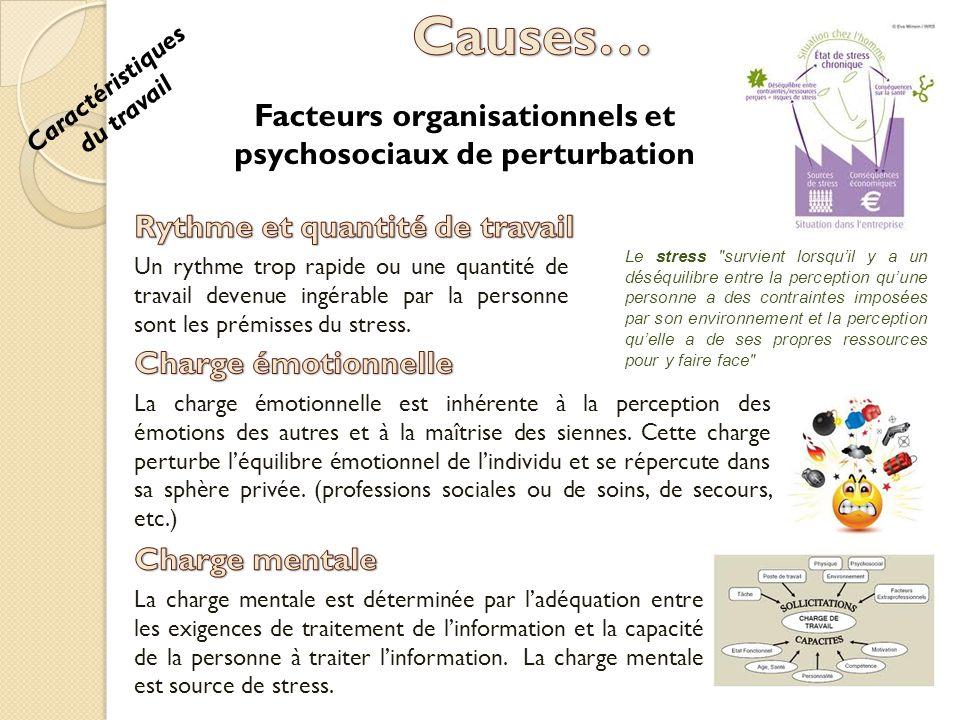 « Le stress est une réponse biologique de l'organisme à toute sollicitation physique ou émotionnelle, agréable ou désagréable, qui exige de sa part une adaptation » (Professeur Hans Selye, 1936).