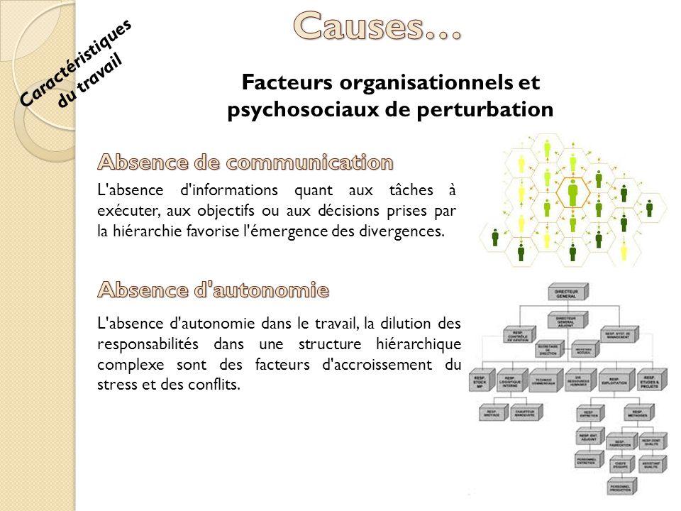 Facteurs organisationnels et psychosociaux de perturbation L absence d informations quant aux tâches à exécuter, aux objectifs ou aux décisions prises par la hiérarchie favorise l émergence des divergences.