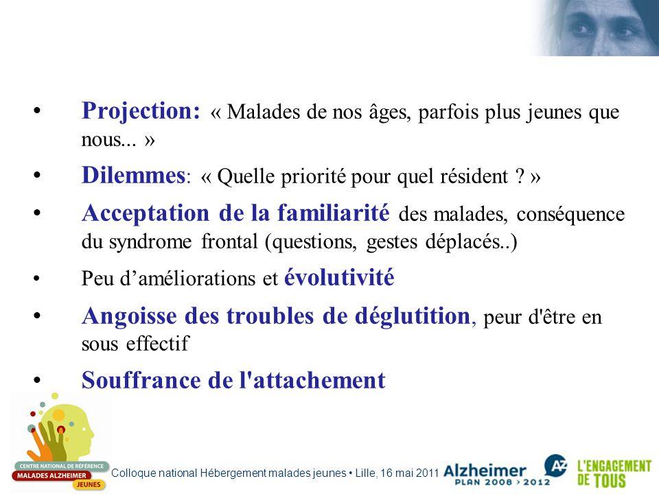 Colloque national Hébergement malades jeunes Lille, 16 mai 2011 Projection: « Malades de nos âges, parfois plus jeunes que nous...