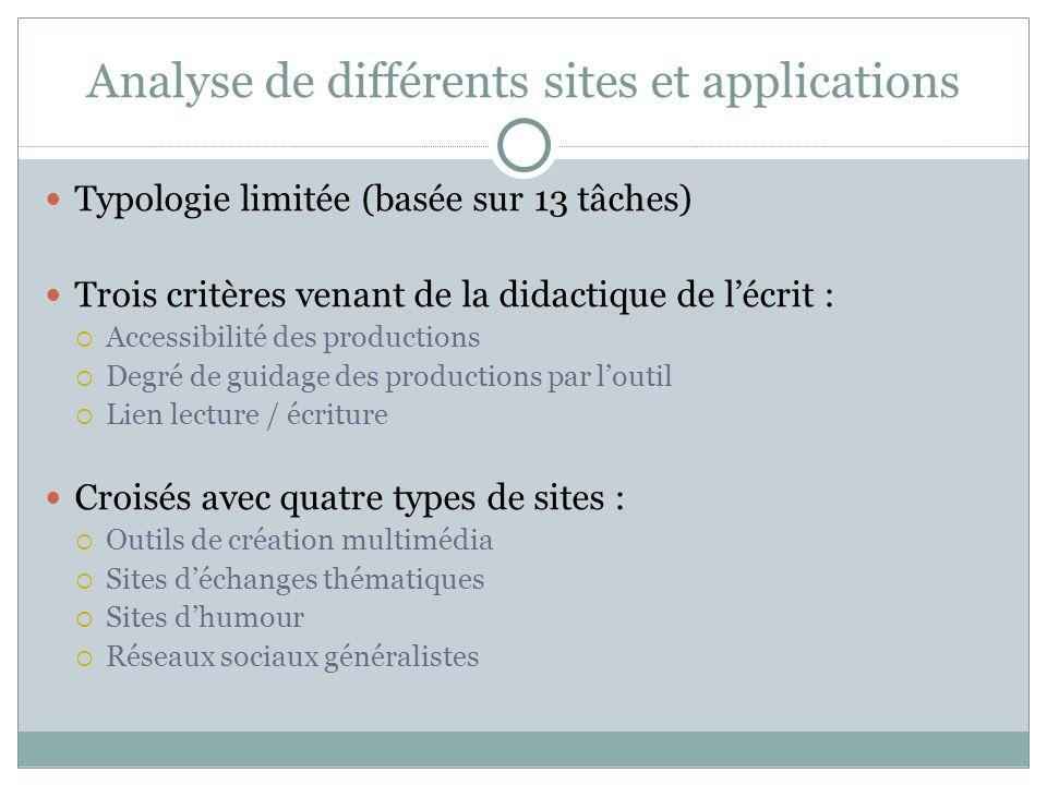Analyse de différents sites et applications Typologie limitée (basée sur 13 tâches) Trois critères venant de la didactique de l'écrit :  Accessibilit