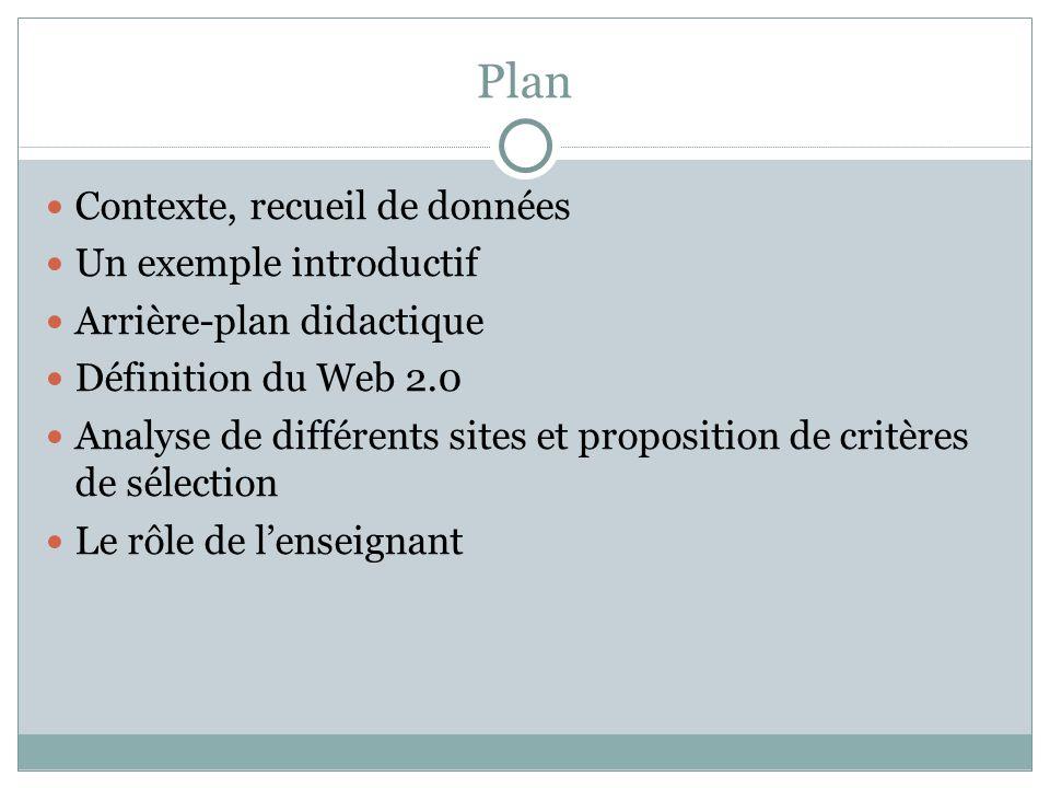 Plan Contexte, recueil de données Un exemple introductif Arrière-plan didactique Définition du Web 2.0 Analyse de différents sites et proposition de c