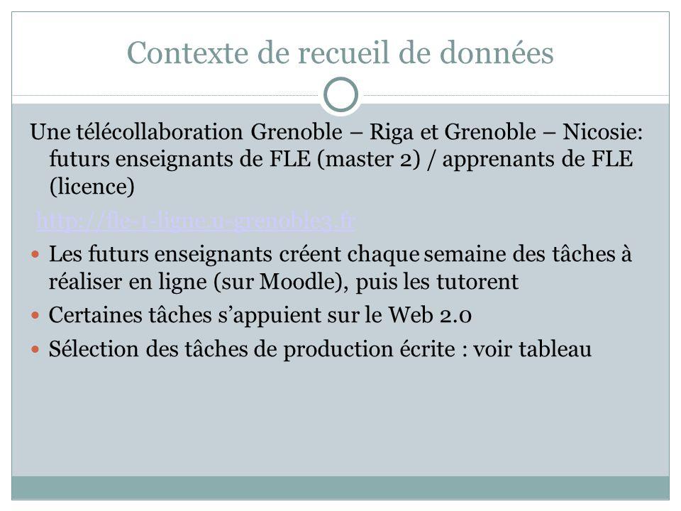 Contexte de recueil de données Une télécollaboration Grenoble – Riga et Grenoble – Nicosie: futurs enseignants de FLE (master 2) / apprenants de FLE (