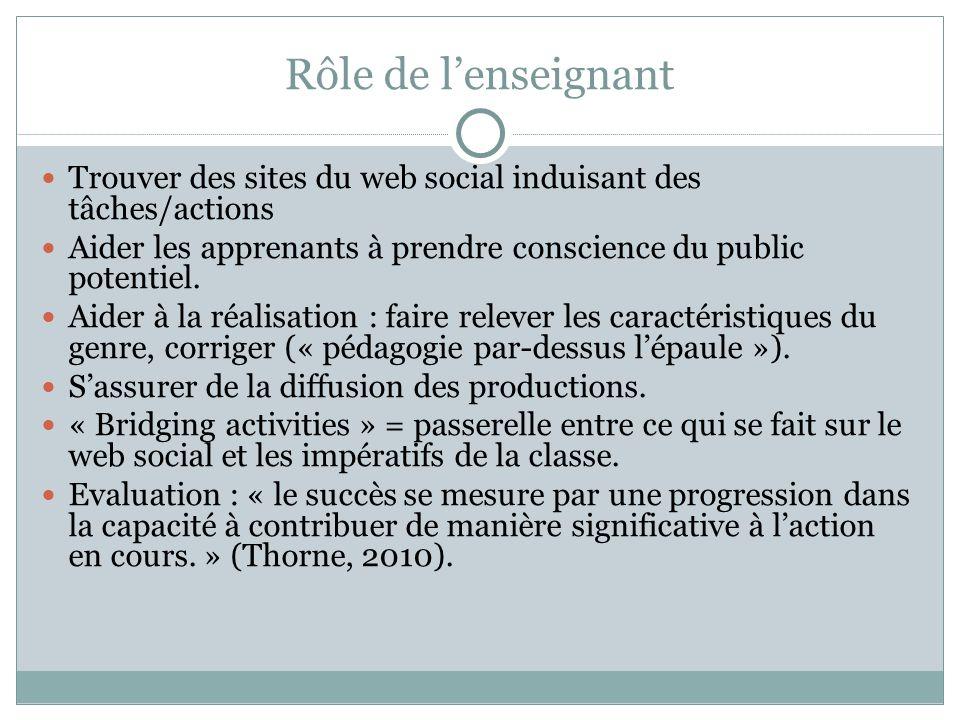 Rôle de l'enseignant Trouver des sites du web social induisant des tâches/actions Aider les apprenants à prendre conscience du public potentiel. Aider