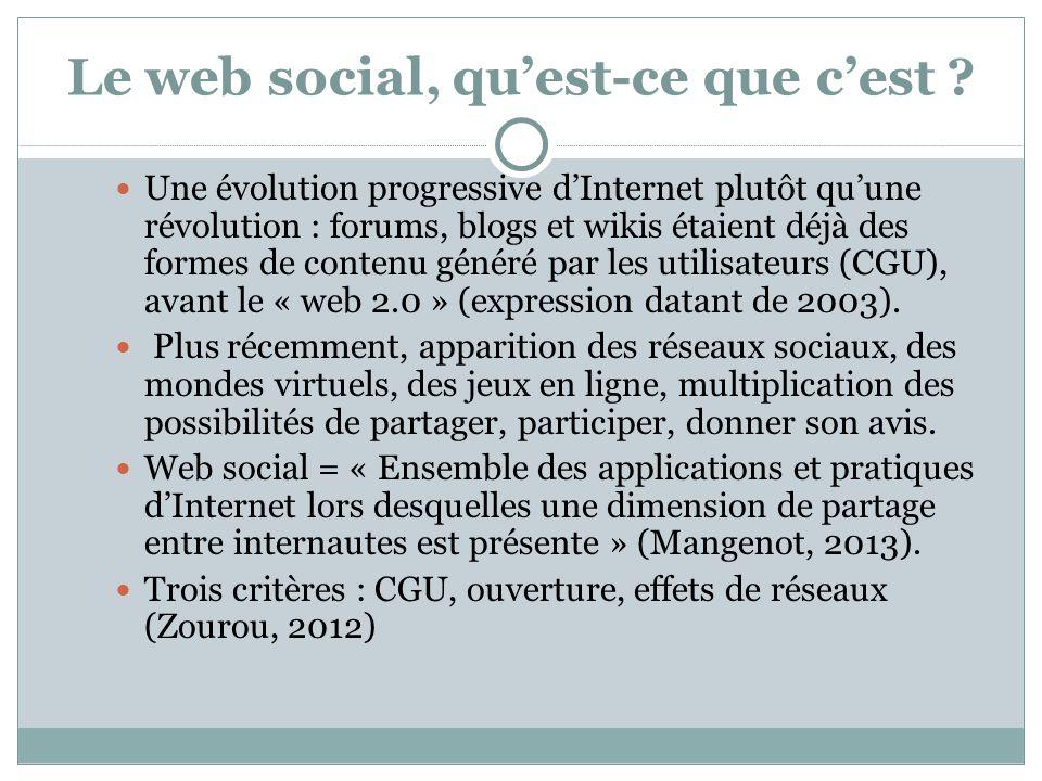 Le web social, qu'est-ce que c'est ? Une évolution progressive d'Internet plutôt qu'une révolution : forums, blogs et wikis étaient déjà des formes de