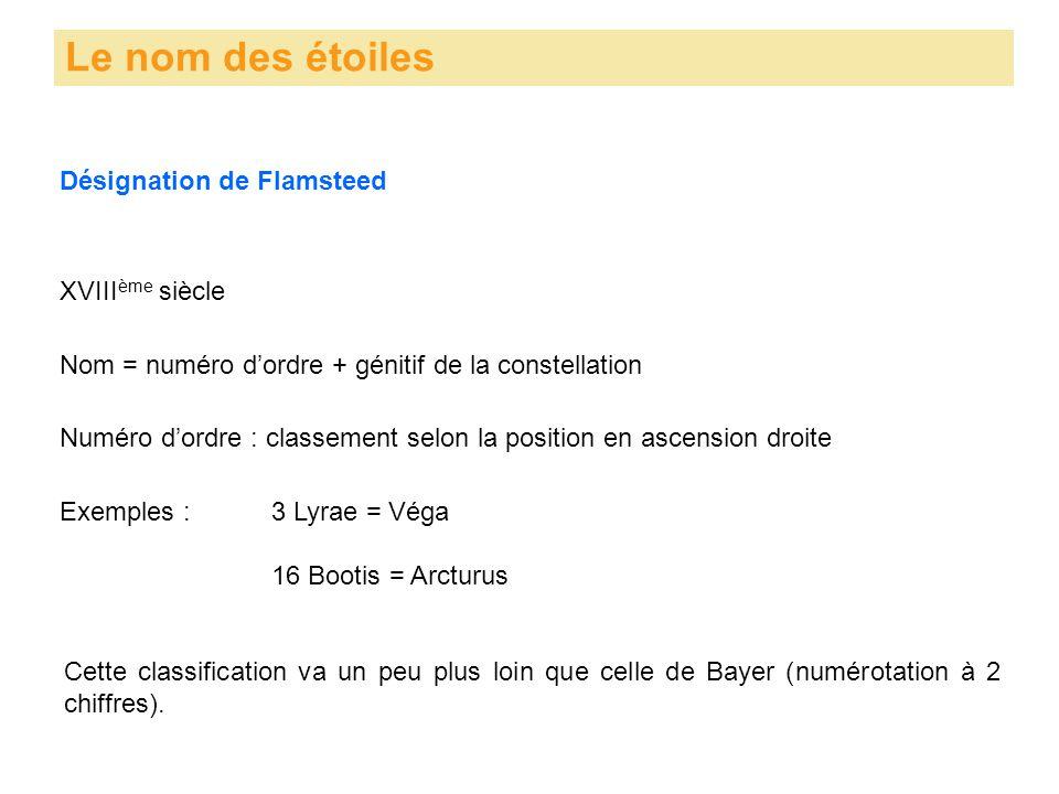 Désignation de Flamsteed Le nom des étoiles XVIII ème siècle Nom = numéro d'ordre + génitif de la constellation Numéro d'ordre : classement selon la p