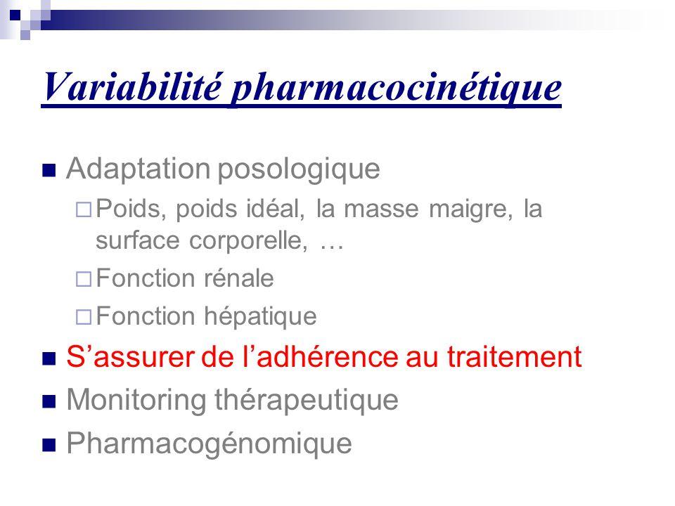 Variabilité pharmacocinétique Adaptation posologique  Poids, poids idéal, la masse maigre, la surface corporelle, …  Fonction rénale  Fonction hépa