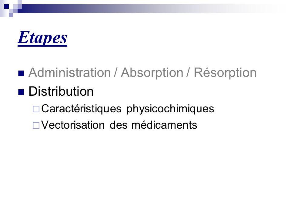Etapes Administration / Absorption / Résorption Distribution  Caractéristiques physicochimiques  Vectorisation des médicaments