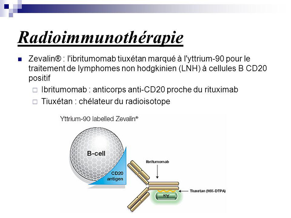Radioimmunothérapie Zevalin® : l'ibritumomab tiuxétan marqué à l'yttrium-90 pour le traitement de lymphomes non hodgkinien (LNH) à cellules B CD20 pos