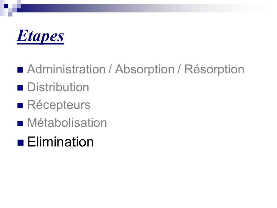 Etapes Administration / Absorption / Résorption Distribution Récepteurs Métabolisation Elimination