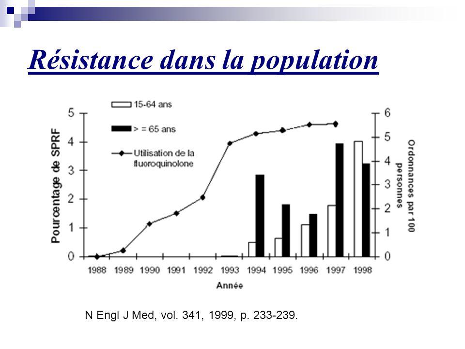 Résistance dans la population N Engl J Med, vol. 341, 1999, p. 233-239.