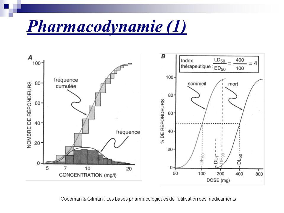 Pharmacodynamie (1) Goodman & Gilman : Les bases pharmacologiques de l'utilisation des médicaments
