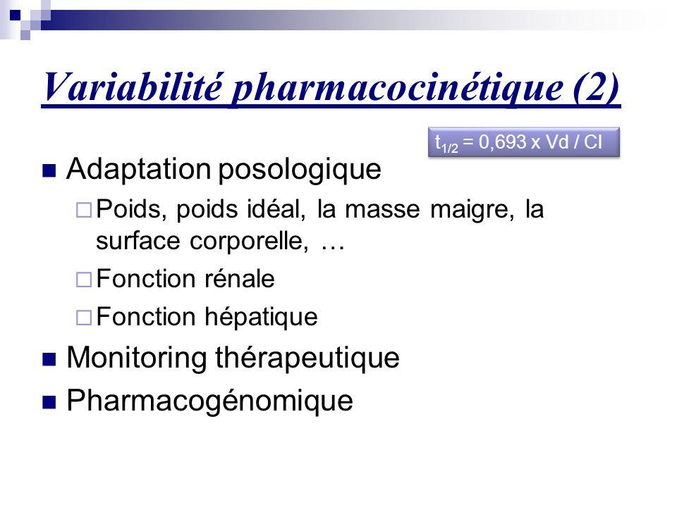 Variabilité pharmacocinétique (2) Adaptation posologique  Poids, poids idéal, la masse maigre, la surface corporelle, …  Fonction rénale  Fonction