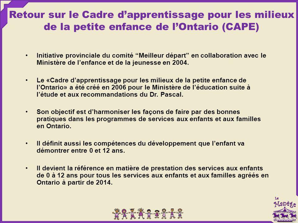 """Retour sur le Cadre d'apprentissage pour les milieux de la petite enfance de l'Ontario (CAPE) Initiative provinciale du comité """"Meilleur départ"""" en co"""