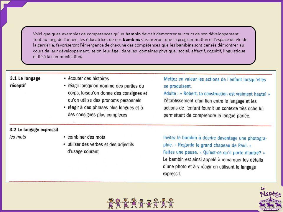 Voici quelques exemples de compétences qu'un bambin devrait démontrer au cours de son développement. Tout au long de l'année, les éducatrices de nos b