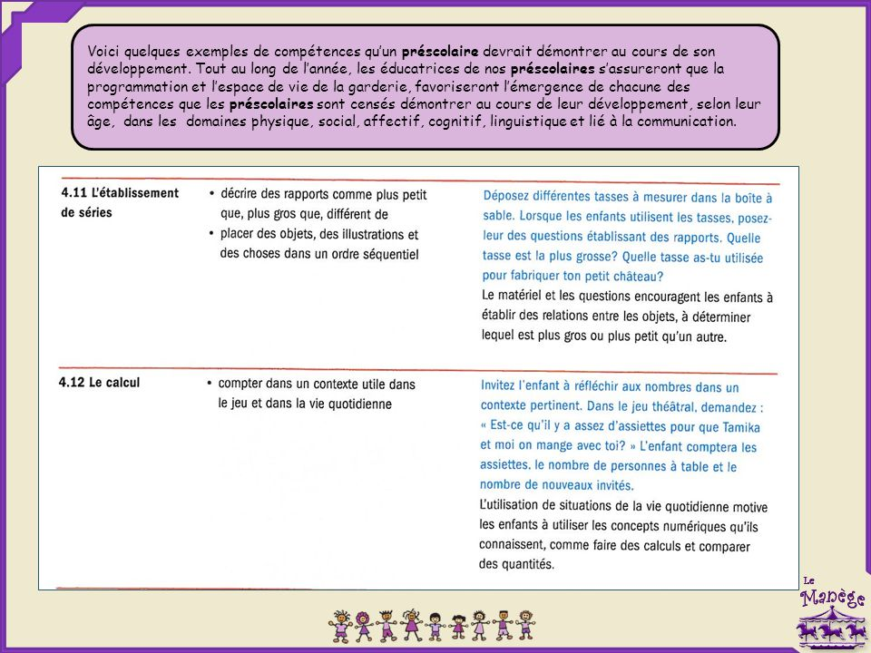 Voici quelques exemples de compétences qu'un préscolaire devrait démontrer au cours de son développement. Tout au long de l'année, les éducatrices de