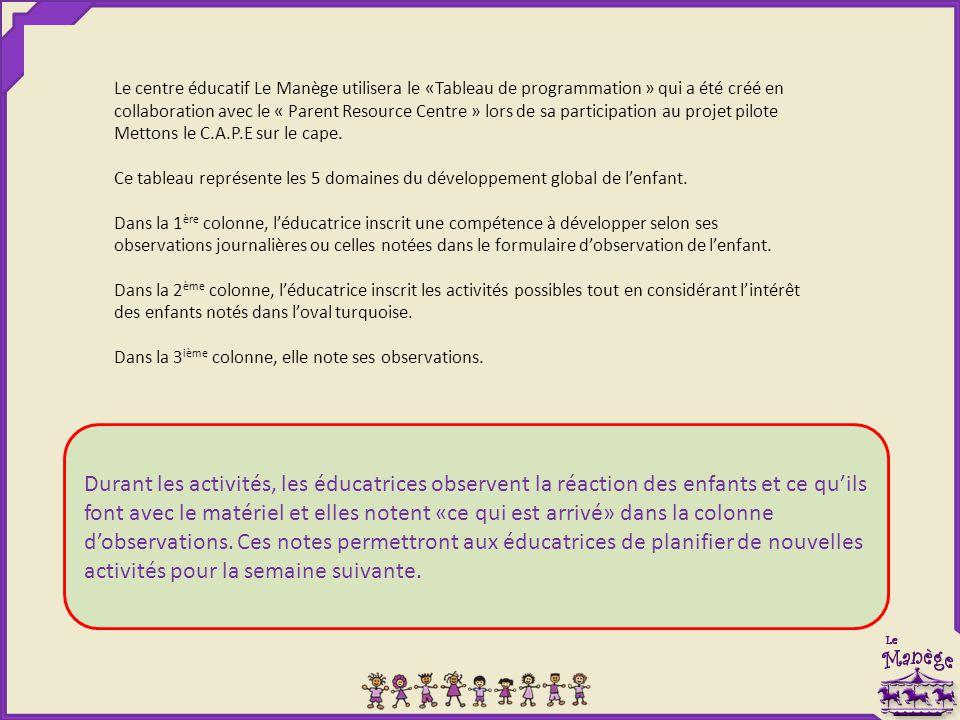 Le centre éducatif Le Manège utilisera le «Tableau de programmation » qui a été créé en collaboration avec le « Parent Resource Centre » lors de sa participation au projet pilote Mettons le C.A.P.E sur le cape.