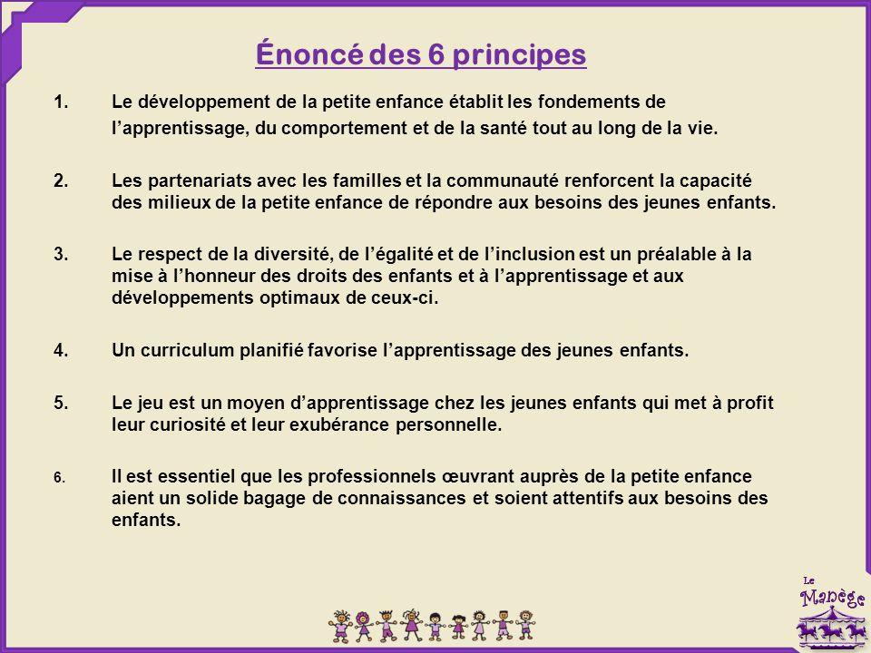 Énoncé des 6 principes 1.Le développement de la petite enfance établit les fondements de l'apprentissage, du comportement et de la santé tout au long de la vie.