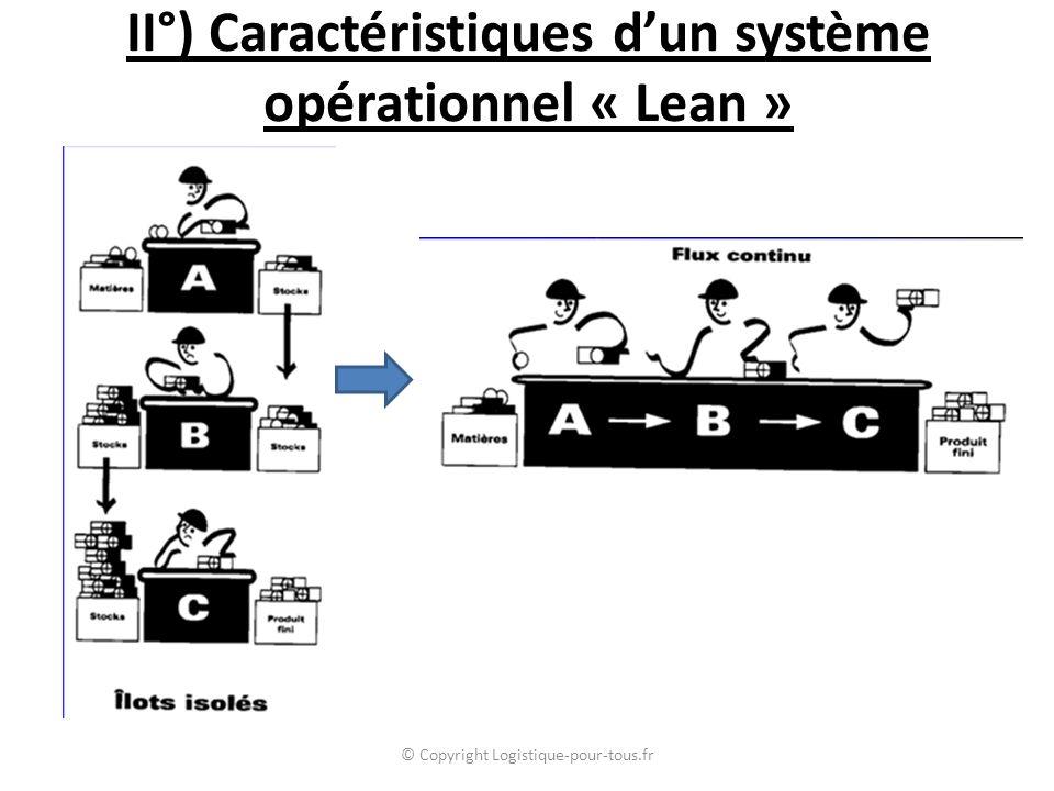 II°) Caractéristiques d'un système opérationnel « Lean » © Copyright Logistique-pour-tous.fr