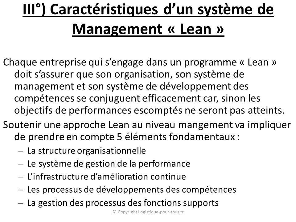 III°) Caractéristiques d'un système de Management « Lean » Chaque entreprise qui s'engage dans un programme « Lean » doit s'assurer que son organisation, son système de management et son système de développement des compétences se conjuguent efficacement car, sinon les objectifs de performances escomptés ne seront pas atteints.