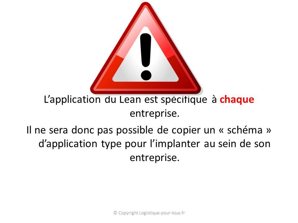 L'application du Lean est spécifique à chaque entreprise. Il ne sera donc pas possible de copier un « schéma » d'application type pour l'implanter au